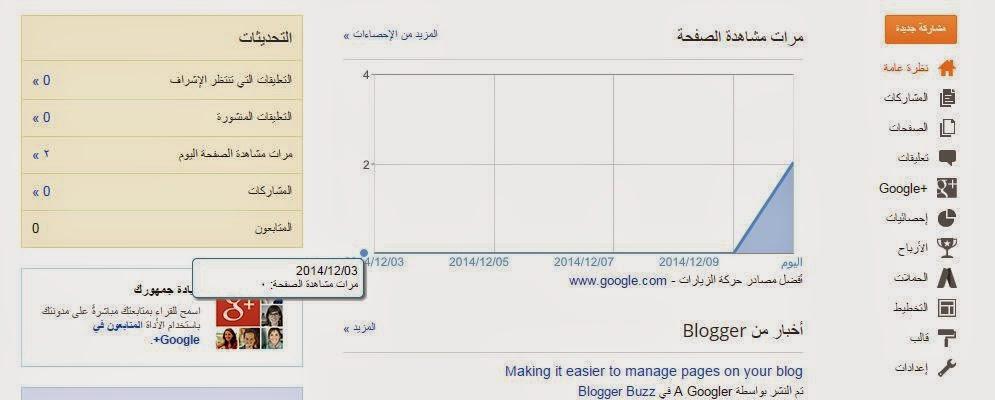 كورس البلوجر كيفية انشاء مدونة بلوجر والربح منها